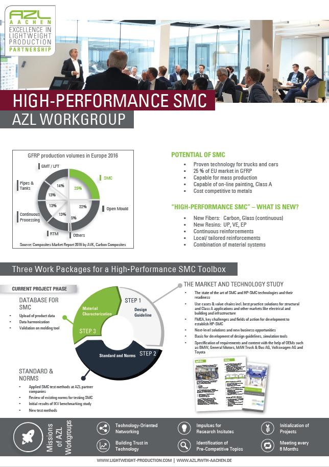 AZL Aachen Workgroup Flyer