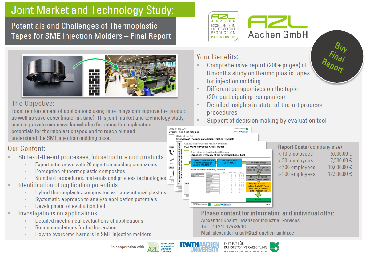 AZL Market & Technology Study