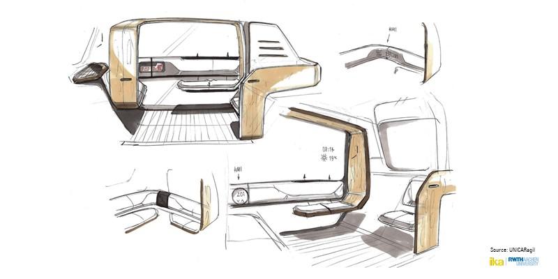 Composites Interior