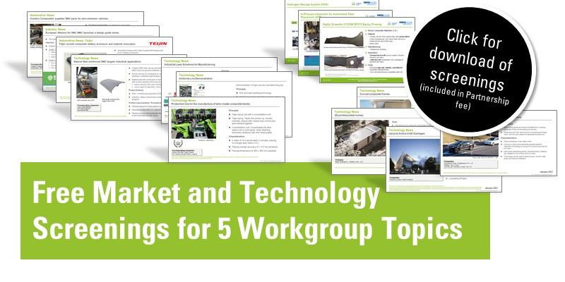 Composite Market and Technology Screening